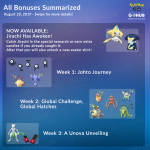 Ultra Bonus Week 1 Event Guide - Couple of Gaming Infographic