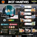 Cobalion Infographic by Orange Heart