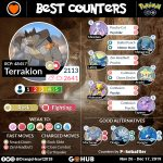 Terrakion Raid Guide by Orange Heart