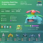 Venusaur Raid Guide by Couple of Gaming