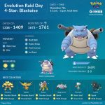 Blastoise Raid Guide by Couple of Gaming