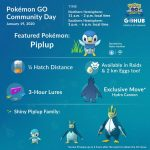 Piplup January Community Day by Couple of Gaming