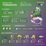 Tornadus Incarnate Raid Guide by Couple of Gaming