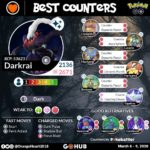 Darkrai Raid Guide by Orange Heart