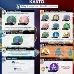 Throwback Challenge 2020: Kanto Graphic by Orange Heart