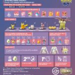 Spring into Spring Event Infographic by Legends Lima