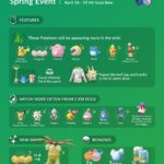 Spring into Spring Event Infographic by Couple of Gaming