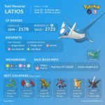 Latios Raid Guide graphic by Couple of Gaming