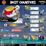 Latias Raid Guide Graphic by Orange Heart