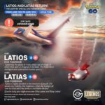 Latios and Latias Return by Legends Lima