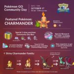 Charmander Community Day - Couple of Gaming