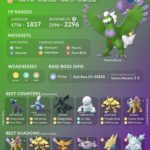 CoupleOfGaming - Therian Forme Tornadus